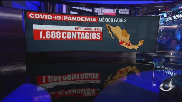 Foto: Coronavirus México Suman 60 Muertos 1688 Contagios Covid-19 3 Abril 2020