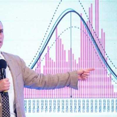 Estas son las curvas epidemiológicas por coronavirus de CDMX y de las grandes ciudades del país