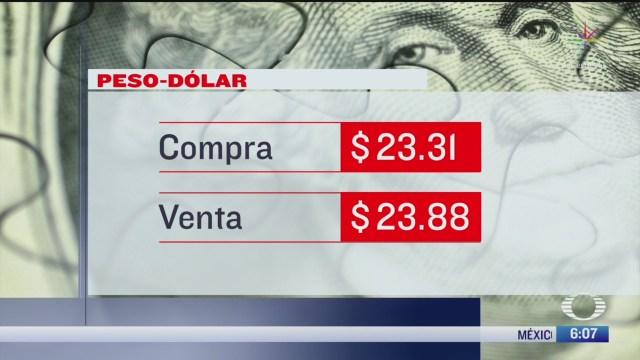 El dólar se vendió en $23.88 en la CDMX