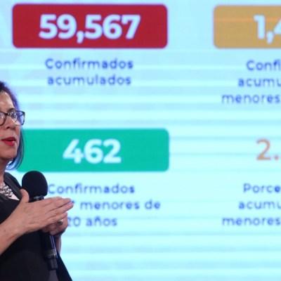 ¿Cuántos menores de 20 años han muerto en México por Covid-19?