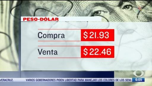 el dolar se vendio en 22 46 en la cdmx