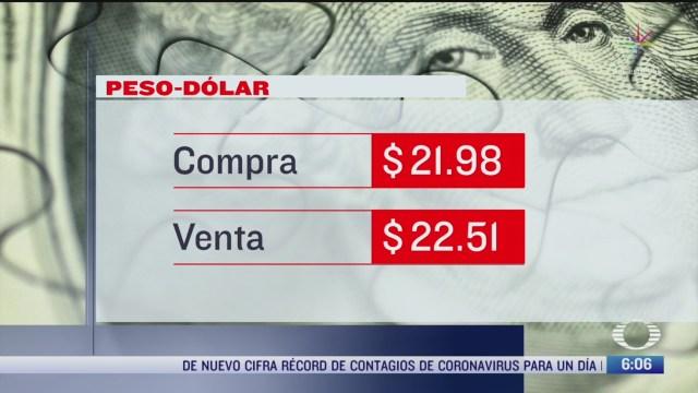 el dolar se vendio en 22 51 en la cdmx