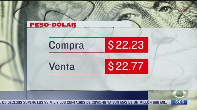 el dolar se vendio en 22 77 en la cdmx