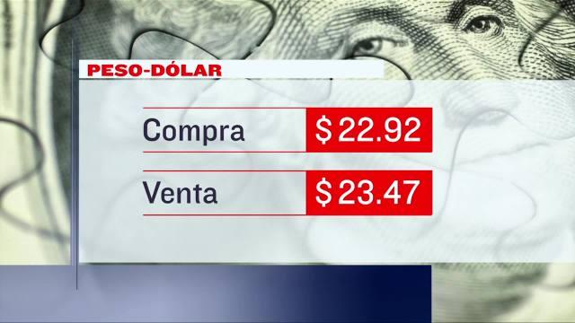 el dolar se vendio en 23 47 en la cdmx