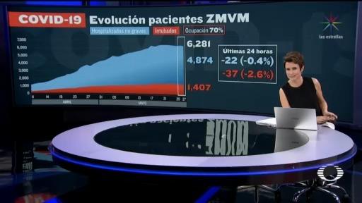 ocupacion hospitalaria por coronavirus es del 70 en el valle de mexico