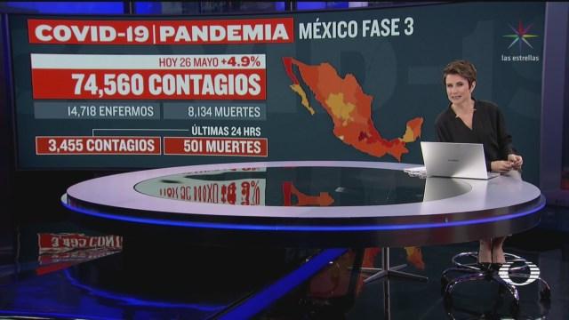 México con el mayor número de contagios por coronavirus