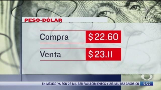 El dólar se vendió en $23.11 en la CDMX