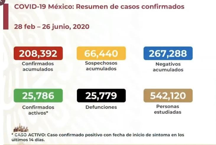 casos-coronavirus-mexico-hoy-captura-pantalla