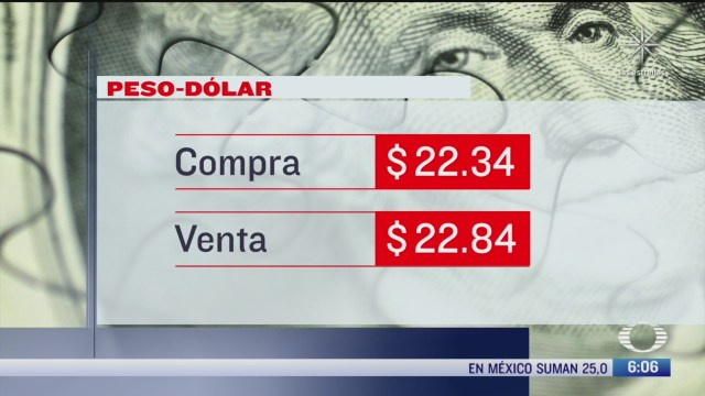 el dolar se vendio en 22 84 en la cdmx