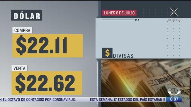 El dólar se vendió en $22.62 en la CDMX