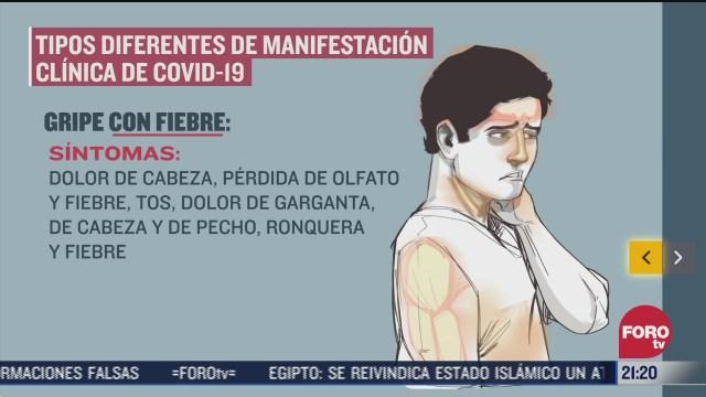 tipos de Covid-19 y sus síntomas o manifestaciones clínicas