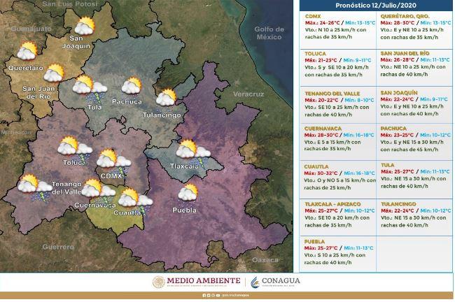 Pronóstico meteorológico del domingo 12 de julio.