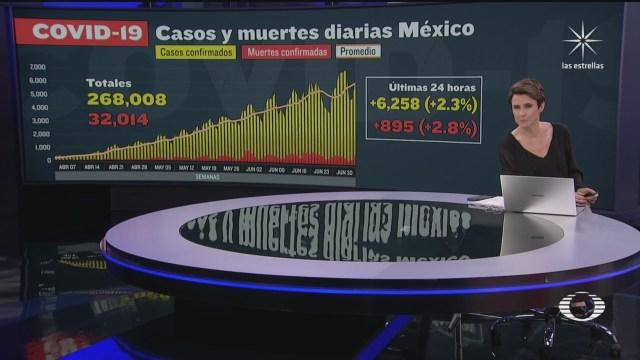 FOTO: 7 de julio 2020, coronavirus en mexico hoy 7 de julio de