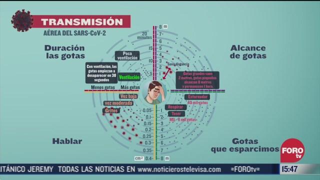 cubrebocas avalado cientificamente como medida de proteccion contra coronavirus covid 19
