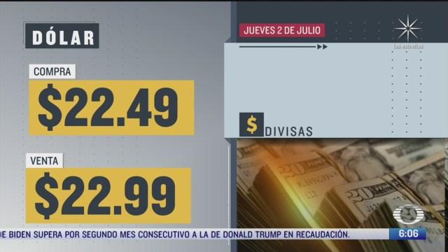el dolar se vendio en 22 99 en la cdmx 2 julio