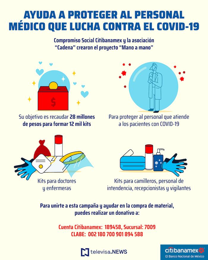 Citibanamex ayuda a proteger al personal médico del COVID-19, infografía
