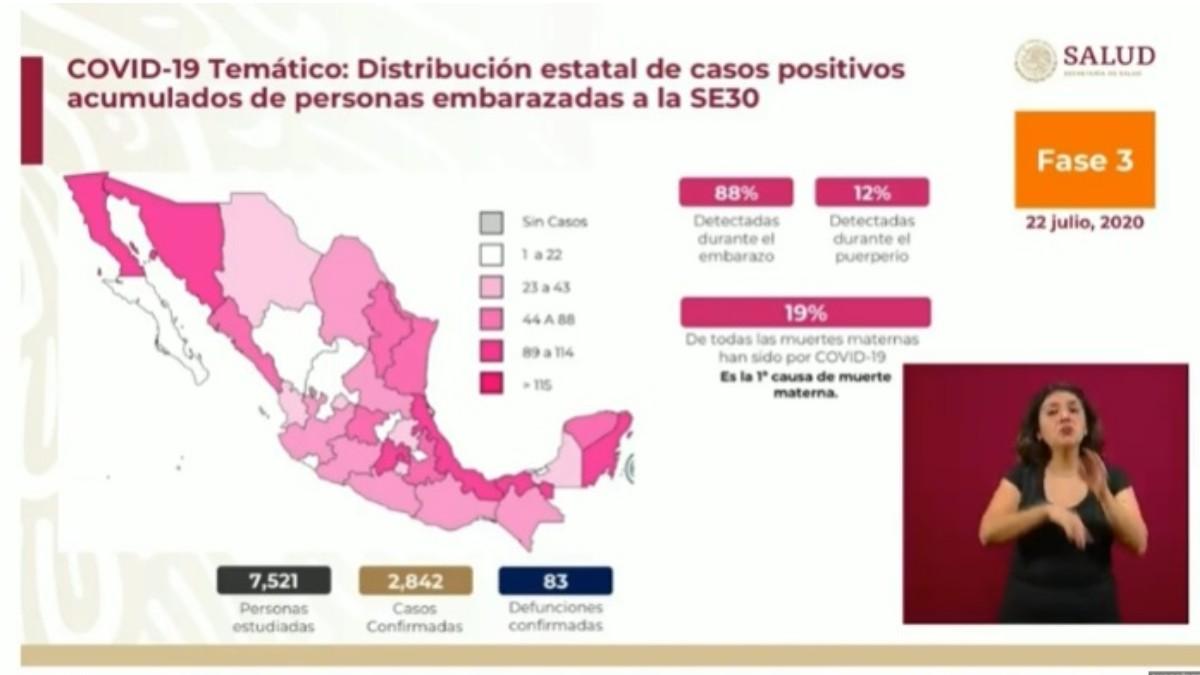 Suman-83-mujeres-embarazadas-muertas-por-COVID-19-en-México