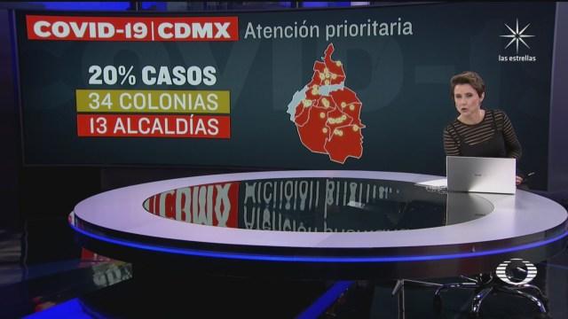 Atención prioritaria a 34 colonias con más contagios COVID de CDMX