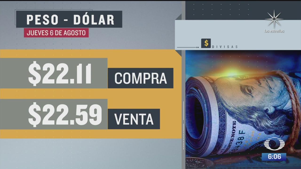 El dólar se vendió en $22.59 en la CDMX