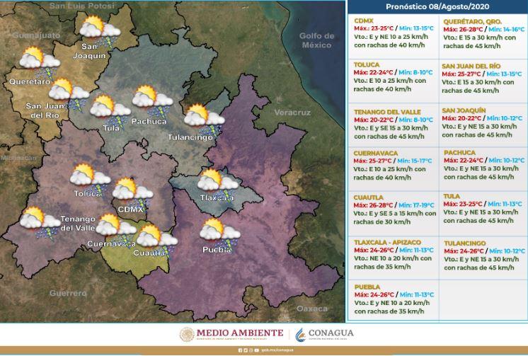 Pronóstico meteorológico del sábado 8 de agosto.