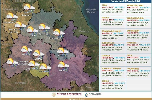 Pronóstico meteorológico del domingo 9 de agosto. (Foto: https://smn.conagua.gob.mx/)