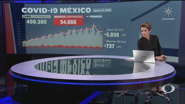 cifras de muertos por coronavirus en México hoy 12 de agosto de 2020: Suman 54, 666 muertes
