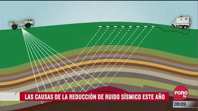 las causas de la reduccion de ruido sismico este ano