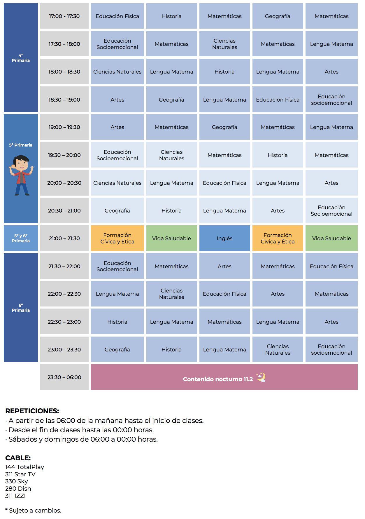 Lasclases para primariainiciarán a las 09:00 horas con 10 asignaturas