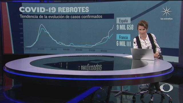 curva del rebrote de covid 19en España