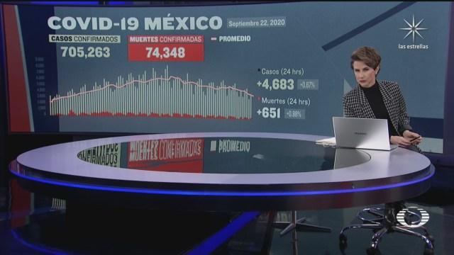 suman 74 mil 348 muertos por coronavirus en mexico