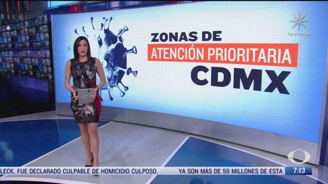 colonias prioritarias para atencion del covid 19 en la cdmx
