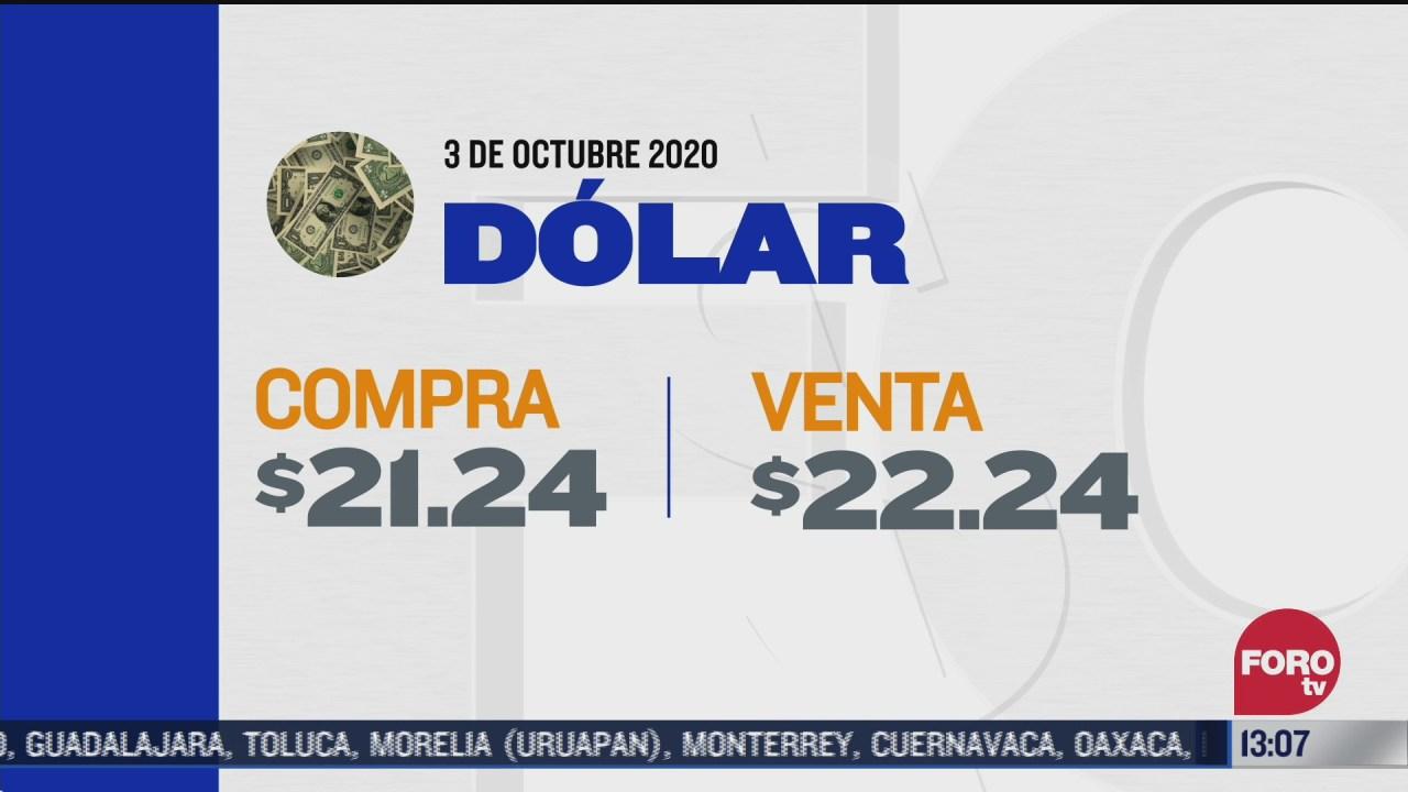 cotizacion peso dolar hoy 3 de octubre