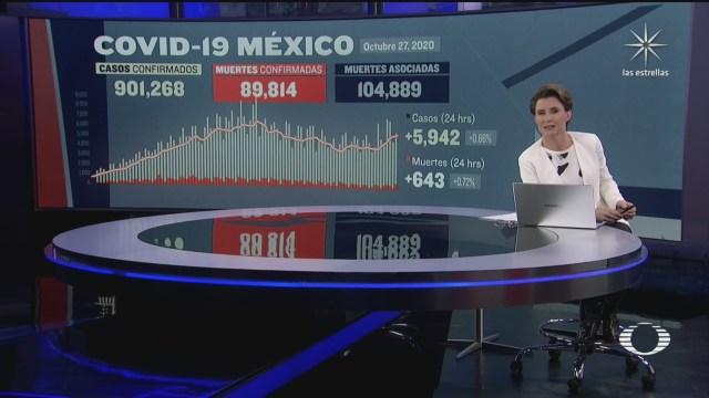suman 89 mil 814 muertos por coronavirus en mexico