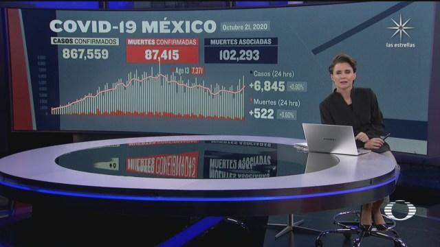 suman en mexico 87 mil 415 muertos por coronavirus