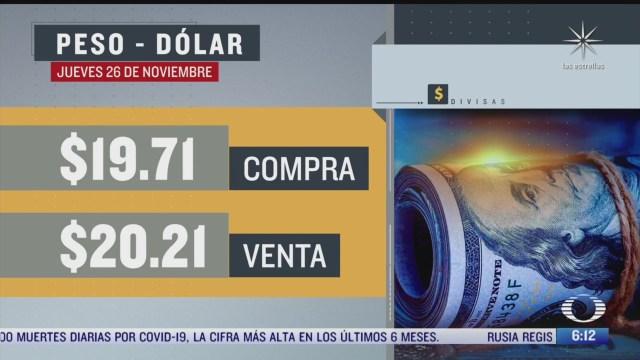 el dolar se vendio en 20 21 en la cdmx 26 noviembre