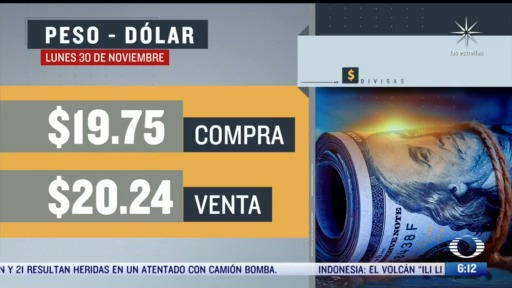 el dolar se vendio en 20 24 en la cdmx 30 noviembre