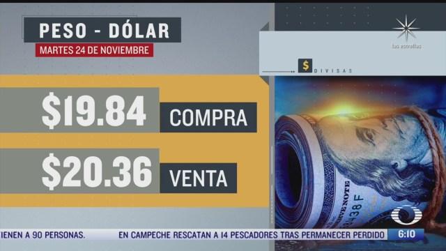 el dolar se vendio en 20 36 en la cdmx 24 noviembre