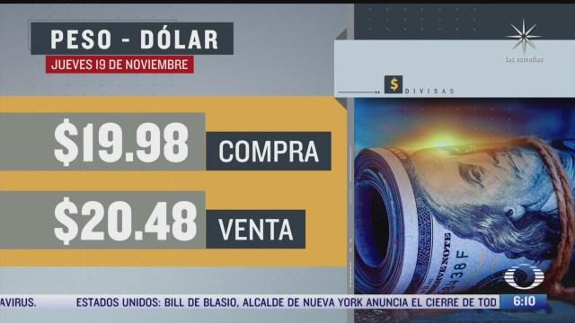 el dolar se vendio en 20 48 en la cdmx