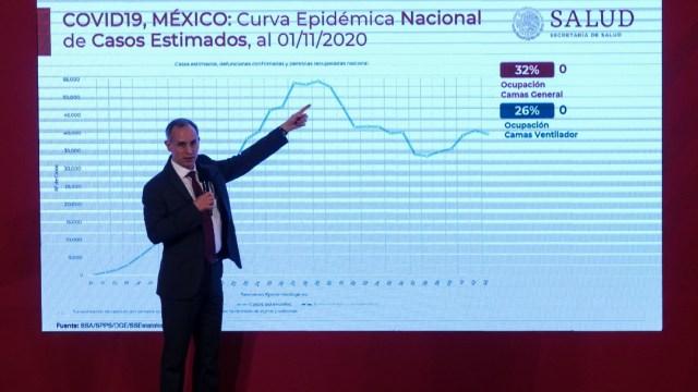 México registra rebrotes de COVID-19 en siete estados, incluida la CDMX