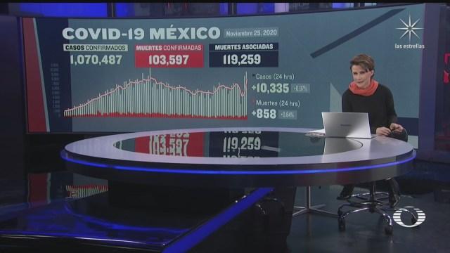mexico reporta 10 mil 335 nuevos casos de covid