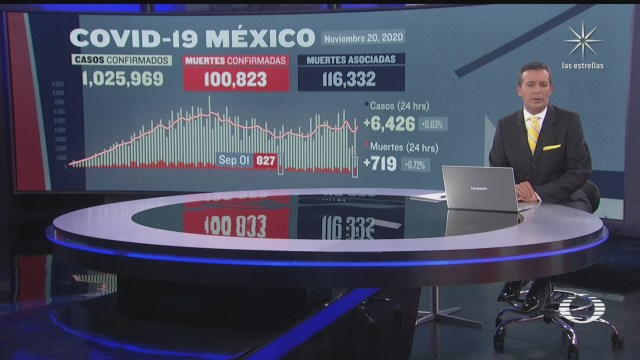 mexico reporta la segunda mayor cifra de fallecimientos en un dia por covid