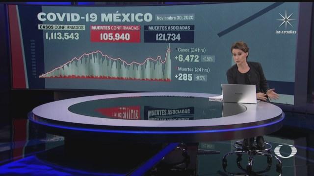 suman 105 mil 940 muertos por coronavirus en mexico