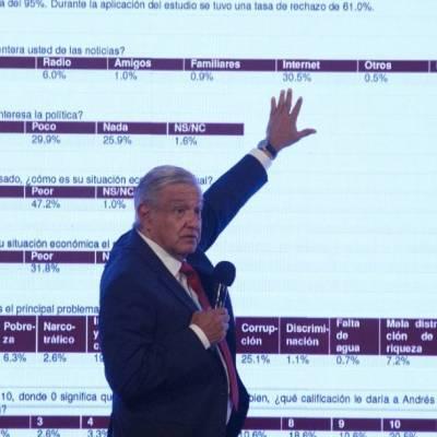 El presidente López Obrador busca limitar la actuación de agentes extranjeros en México