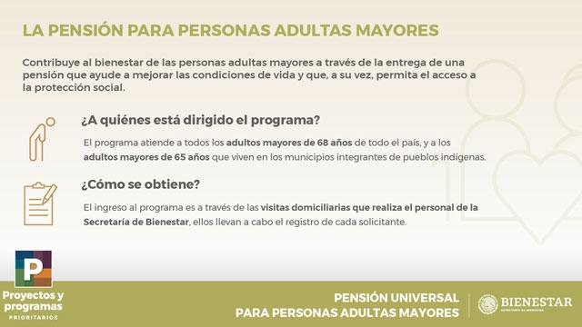 Andrés Manuel López Obrador dio a conocer que el aumento a la pensión de adultos mayores corresponde a un ajuste inflacionario