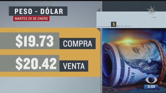 el dolar se vendio en 20 42 en la cdmx