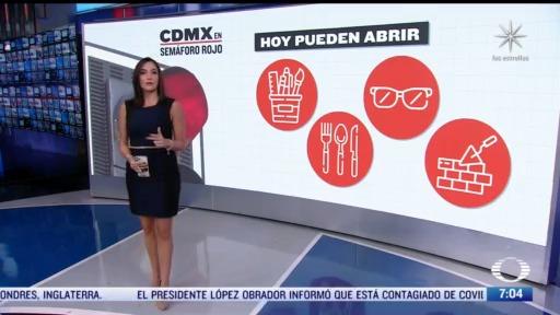 que actividades pueden abrir este lunes en la ciudad de mexico