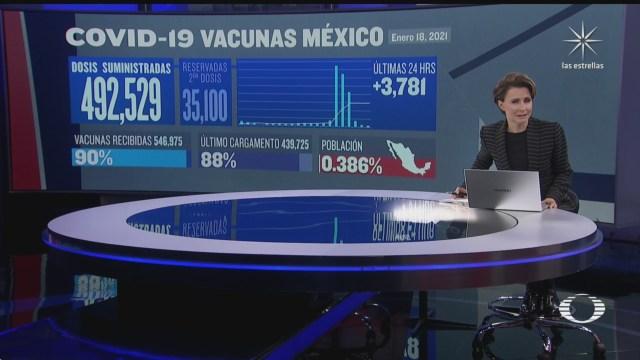 suman 492 mil 529 personas vacunadas en mexico