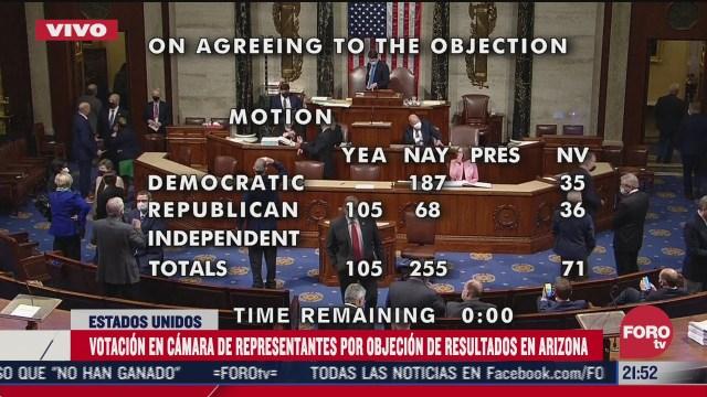 votaciones en camara de representantes en eeuu aseguran objeciones en arizona