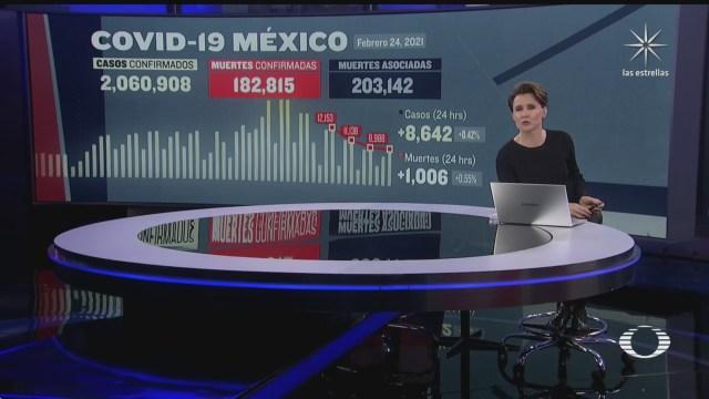 continua tendencia a la baja en casos covid 19 en mexico