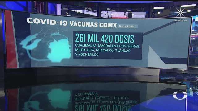 este sabado se anuncian las proximas alcaldias que aplicaran vacunas contra covid